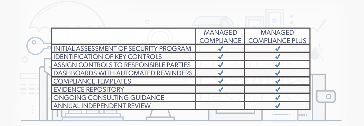 Managed Compliance Graphic-2