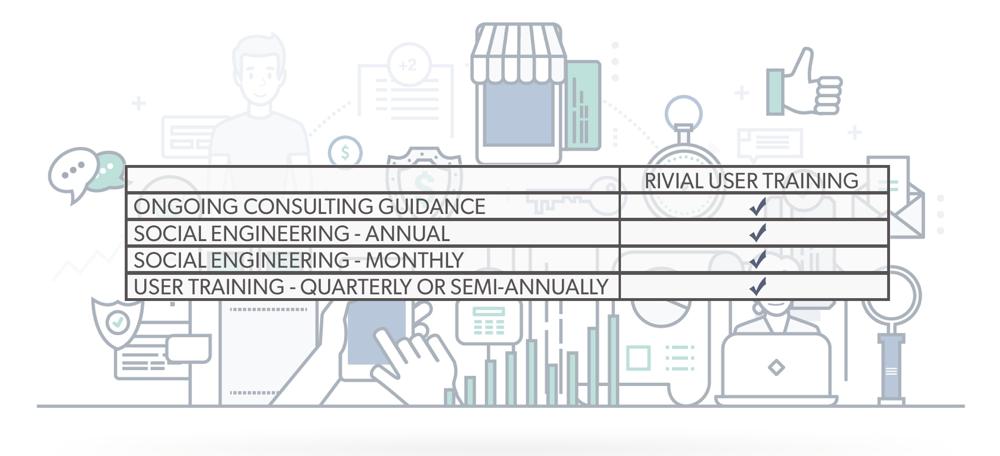 Managed User Training Graphic